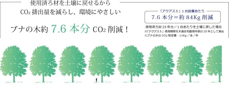 ブナの木約7.6本分co2削減
