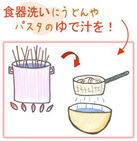 食器洗いにうどんやパスタのゆで汁を!